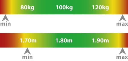The ICON Size Guide with max weight and height.